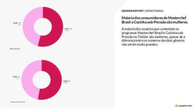 Performance Masterchef Brasil X Cozinha Sob Pressão Slide 3