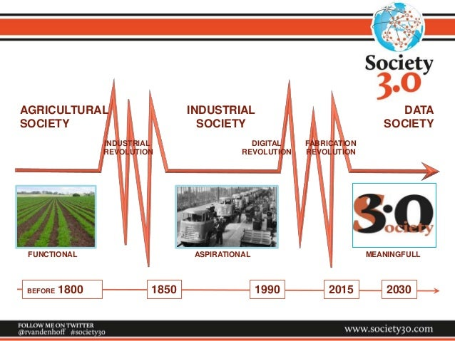 FUNCTIONAL ASPIRATIONAL MEANINGFULL INDUSTRIAL REVOLUTION DIGITAL REVOLUTION AGRICULTURAL SOCIETY INDUSTRIAL SOCIETY DATA ...