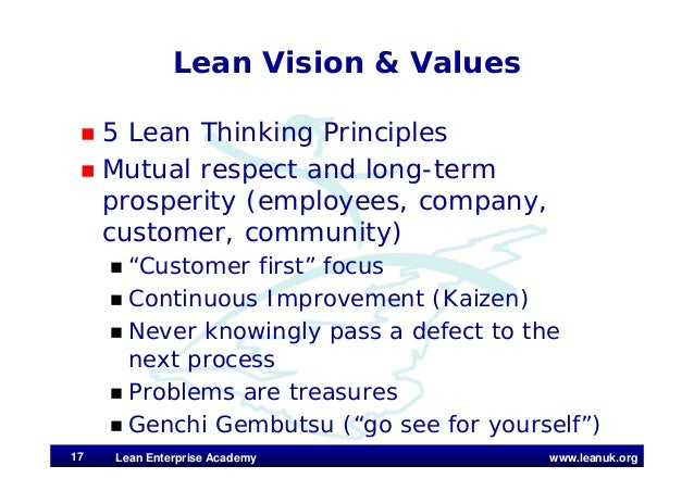 www.leanuk.org Lean Vision & Values  5 Lean Thinking Principles  Mutual respect and long-term prosperity (employees, com...
