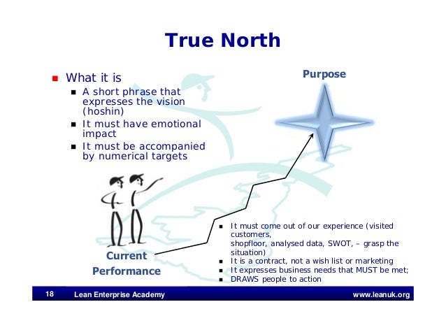 www.leanuk.org True North  What it is  A short phrase that expresses the vision (hoshin)  It must have emotional impact...