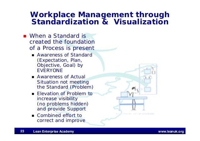 www.leanuk.org Workplace Management through Standardization & Visualization  When a Standard is created the foundation of...