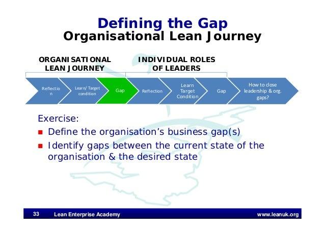 www.leanuk.org Defining the Gap Organisational Lean Journey Exercise:  Define the organisation's business gap(s)  Identi...