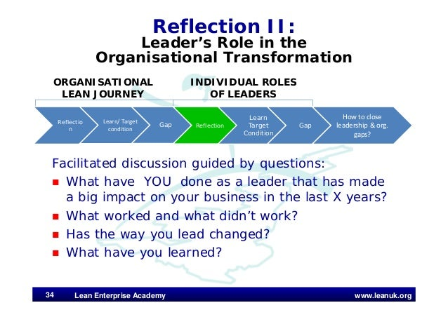www.leanuk.org Reflection II: Leader's Role in the Organisational Transformation Facilitated discussion guided by question...