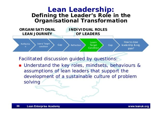 www.leanuk.org Lean Leadership: Defining the Leader's Role in the Organisational Transformation Facilitated discussion gui...