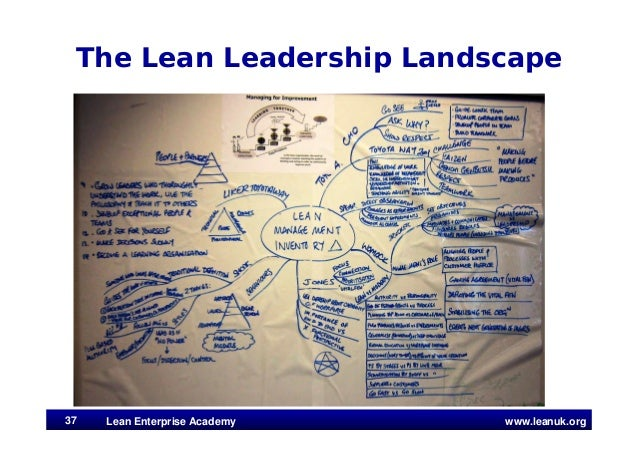 www.leanuk.org The Lean Leadership Landscape 37 Lean Enterprise Academy