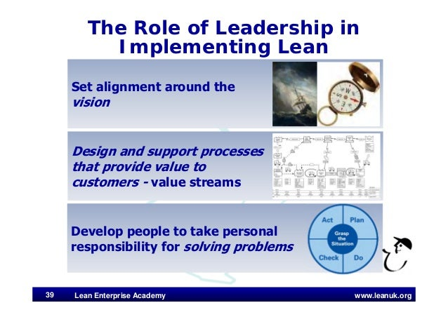 www.leanuk.org The Role of Leadership in Implementing Lean Design and support processes that provide value to customers - ...