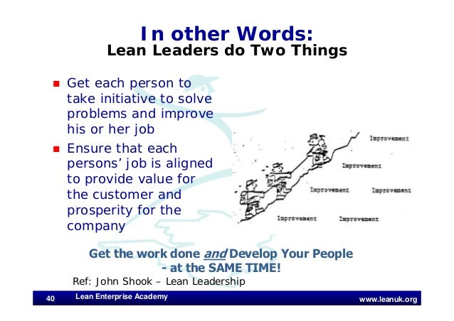 www.leanuk.org In other Words: Lean Leaders do Two Things  Get each person to take initiative to solve problems and impro...