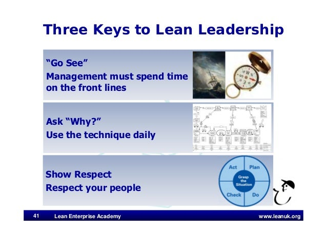 """www.leanuk.org Three Keys to Lean Leadership Ask """"Why?"""" Use the technique daily Show Respect Respect your people """"Go See"""" ..."""