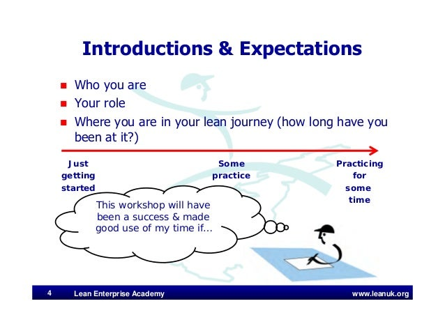 www.leanuk.org Introductions & Expectations  Who you are  Your role  Where you are in your lean journey (how long have ...