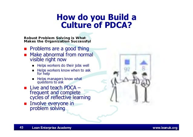 www.leanuk.org How do you Build a Culture of PDCA? Robust Problem Solving is What Makes the Organization Successful  Prob...