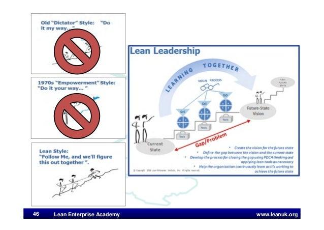 www.leanuk.org46 Lean Enterprise Academy