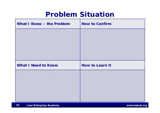 www.leanuk.org Problem Situation Lean Enterprise Academy54 What I Know – the Problem How to Confirm What I Need to Know Ho...