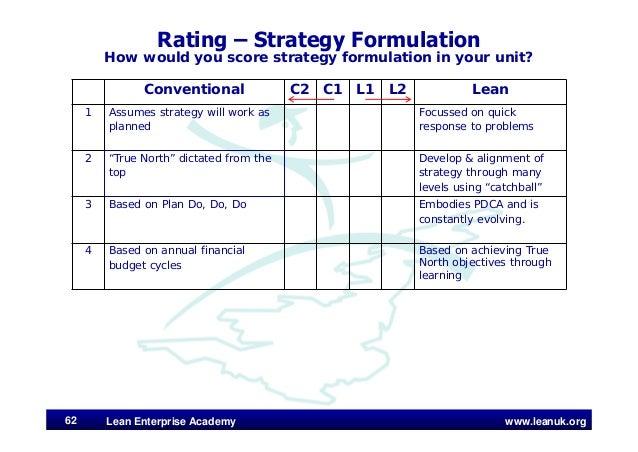 www.leanuk.org Rating – Strategy Formulation How would you score strategy formulation in your unit? Lean Enterprise Academ...