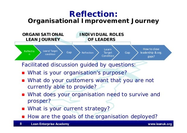 www.leanuk.org Reflection: Organisational Improvement Journey Facilitated discussion guided by questions:  What is your o...