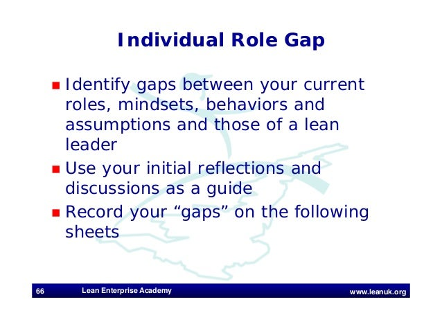 www.leanuk.org Individual Role Gap  Identify gaps between your current roles, mindsets, behaviors and assumptions and tho...