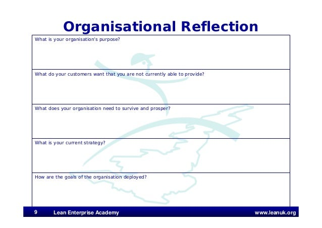www.leanuk.org Organisational Reflection What is your organisation's purpose? What do your customers want that you are not...