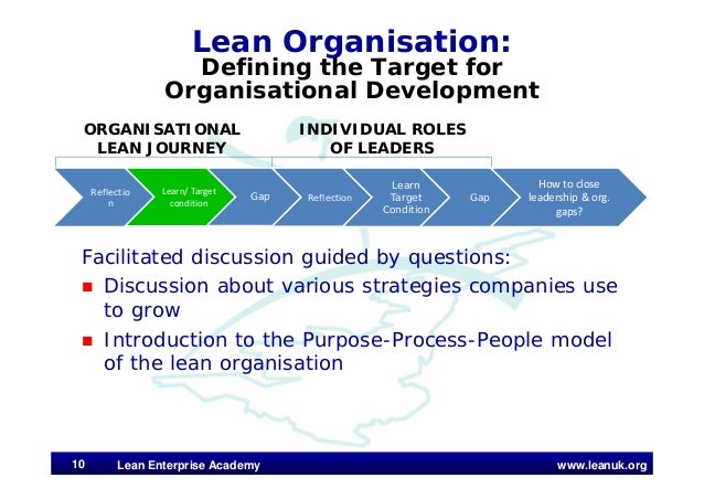 www.leanuk.org Lean Organisation: Defining the Target for Organisational Development Facilitated discussion guided by ques...