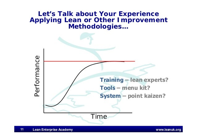 www.leanuk.org Time Performance Training – lean experts? Tools – menu kit? System – point kaizen? Let's Talk about Your Ex...