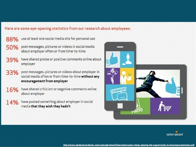http://www.webershandwick.com/uploads/news/files/employees-rising-seizing-the-opportunity-in-employee-activism.pdf