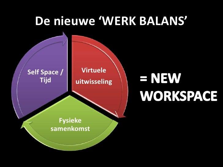 DE WERKSTIJL BEPAALT …                        Welke mentale                        begeleiding                        (HRM...