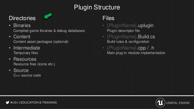 Fmx 2017 extending unreal engine 4 with plug ins master class plugin structure folder structure 18 malvernweather Gallery