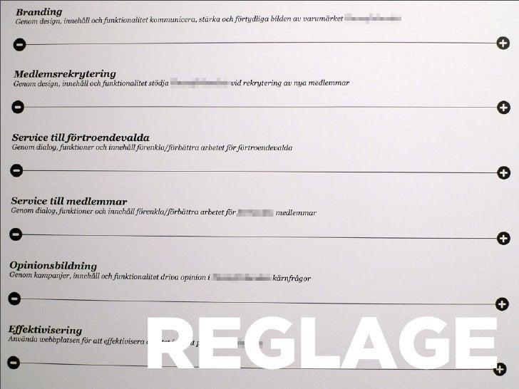 SYFTE MÅLGRUPP LOOK & FEEL   REGLAGE