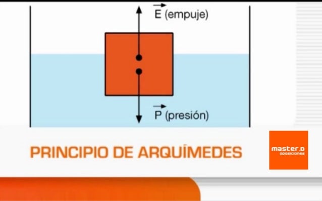Principio de Arquímedes ¿Quieres superar unas Oposiciones? www.masterd.es Infórmate: 900 30 40 30