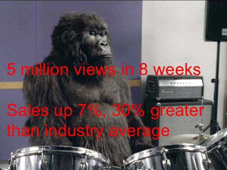 5 million views in 8 weeks Sales up 7%, 30% greater than industry average