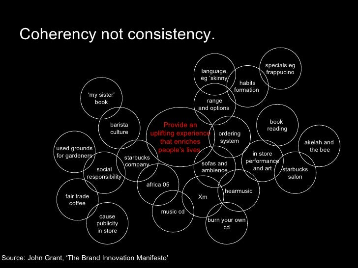 Coherency not consistency. Source: John Grant, 'The Brand Innovation Manifesto' Provide an uplifting experience that enric...