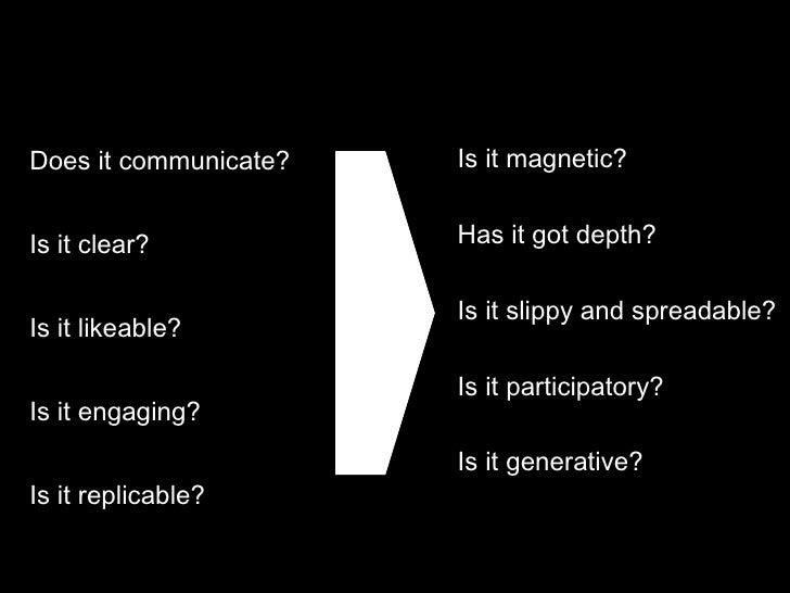 <ul><li>Does it communicate? </li></ul><ul><li>Is it clear? </li></ul><ul><li>Is it likeable? </li></ul><ul><li>Is it enga...