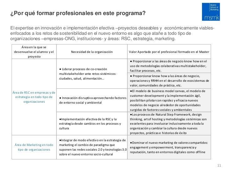 ¿Por qué formar profesionales en este programa?El expertise en innovación e implementación efectiva –proyectos deseables y...