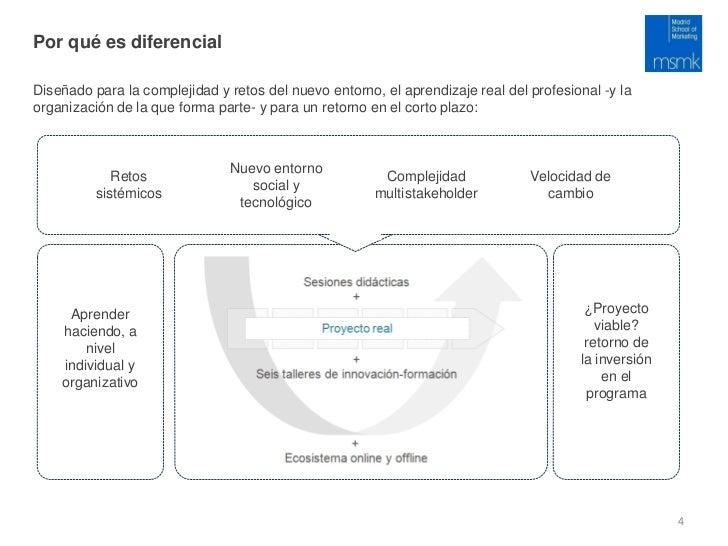 Por qué es diferencialDiseñado para la complejidad y retos del nuevo entorno, el aprendizaje real del profesional -y laorg...