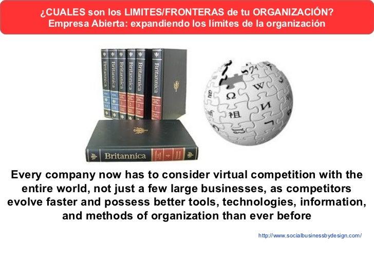 ¿CUALES son los LIMITES/FRONTERAS de tu ORGANIZACIÓN?       Empresa Abierta: expandiendo los límites de la organización Ev...