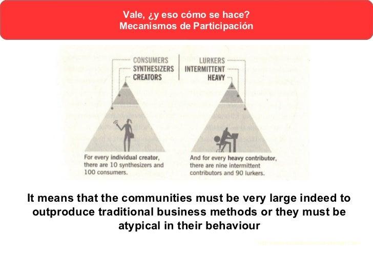 Vale, ¿y eso cómo se hace?Mecanismos de Participación                Hay muchas formas de                participar, cada ...