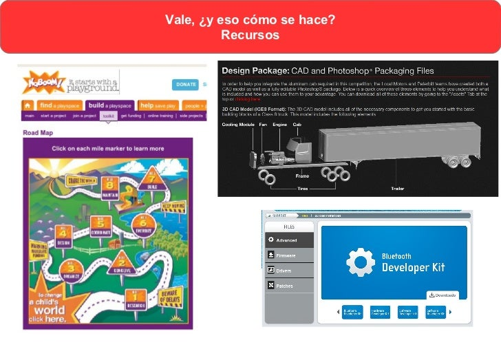 Vale, ¿y eso cómo se hace?                    ComunicaciónCooperative systems across the globe have one    thing in common...