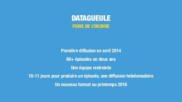 DATAGUEULE Première diffusion en avril 2014 60+ épisodes en deux ans Une équipe restreinte 10-11 jours pour produire un ép...