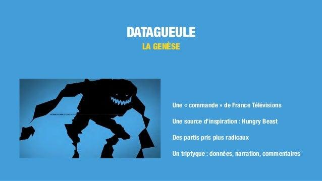 DATAGUEULE LA GENÈSE Une «commande» de France Télévisions Une source d'inspiration : Hungry Beast Des partis pris plus r...