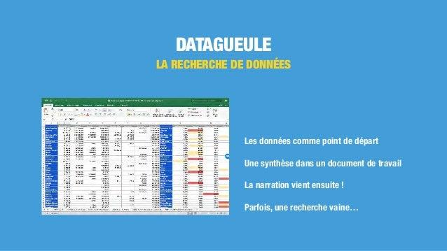 DATAGUEULE LA RECHERCHE DE DONNÉES Les données comme point de départ Une synthèse dans un document de travail La narration...