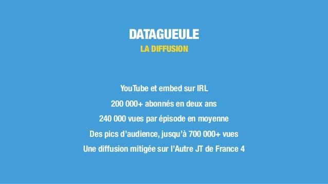 DATAGUEULE LA DIFFUSION YouTube et embed sur IRL 200 000+ abonnés en deux ans 240 000 vues par épisode en moyenne Des pics...