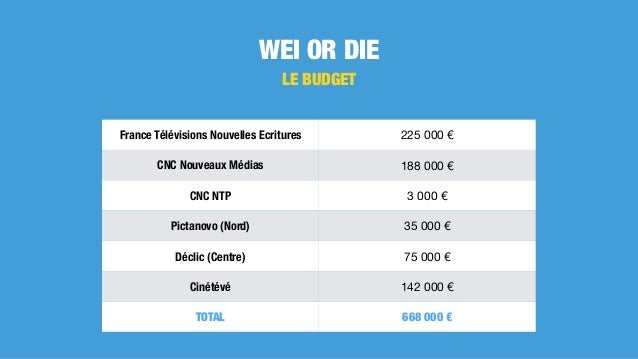 WEI OR DIE LE BUDGET France Télévisions Nouvelles Ecritures 225000€ CNC Nouveaux Médias 188000€ CNC NTP 3000€ Pictan...