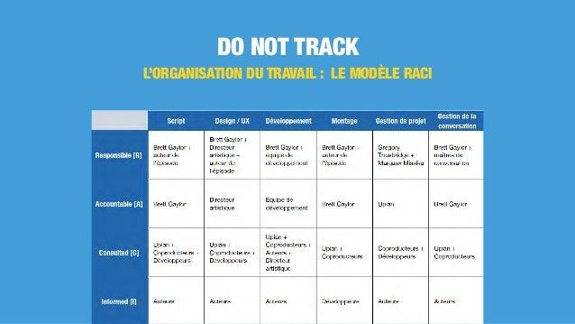 DO NOT TRACK L'ORGANISATION DU TRAVAIL : LE MODÈLE RACI