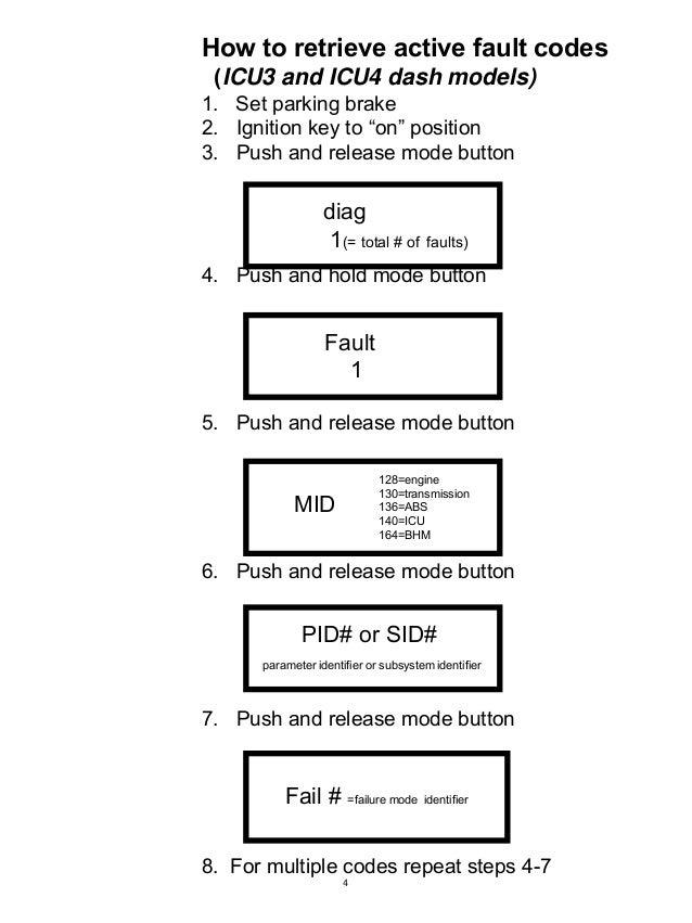 Freightliner Engine Diagnostic Codes