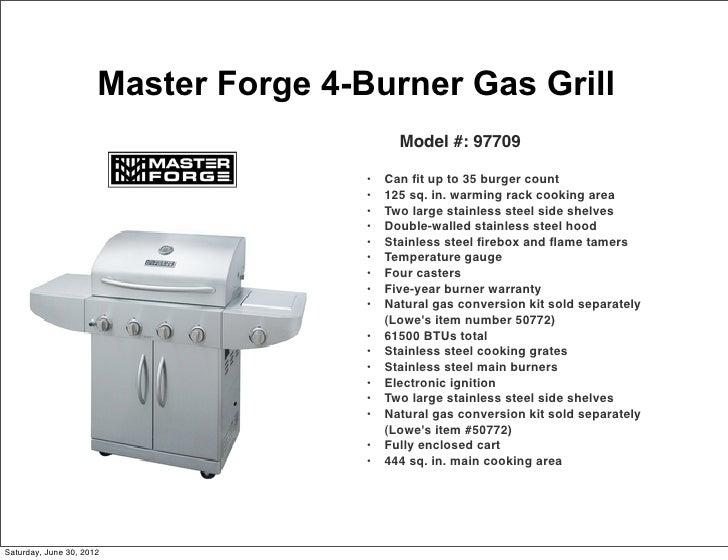 Master Forge Natural Gas Conversion Kit