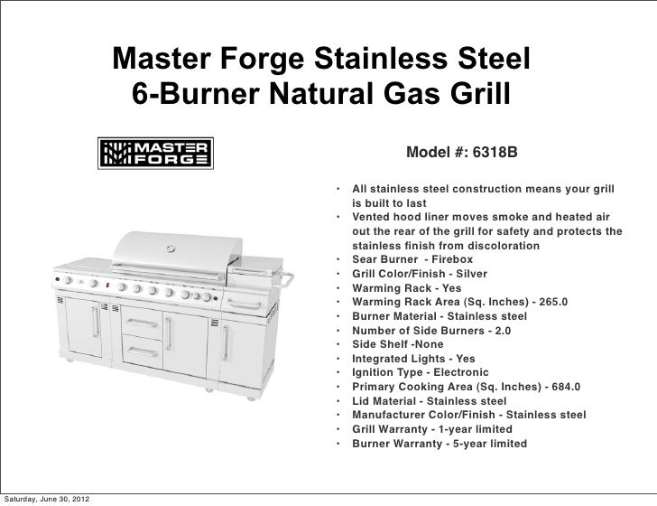 Master Forge Natural Gas Conversion Kit