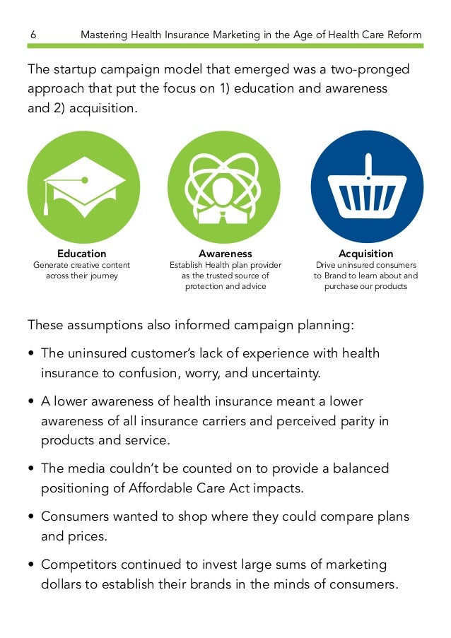 Master Health Insurance Marketing