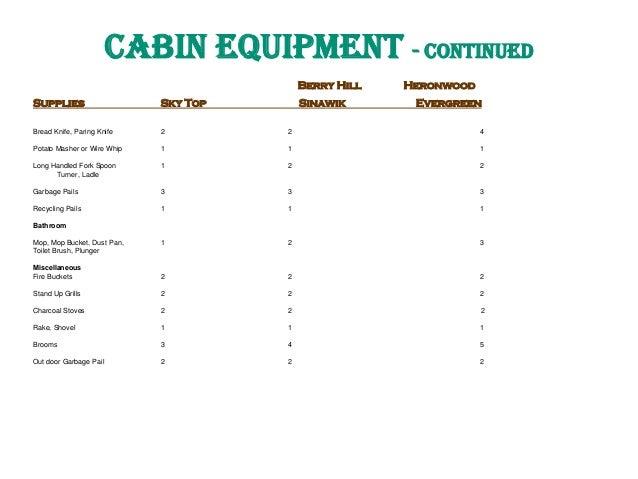 Cabin Equipment ...