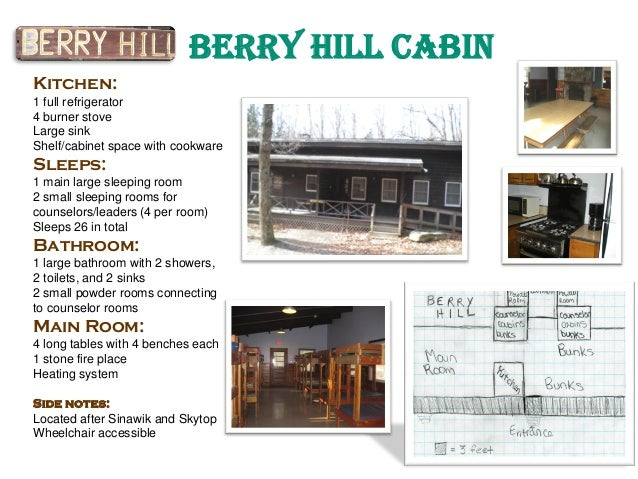 ... 9. Berry Hill Cabin ...