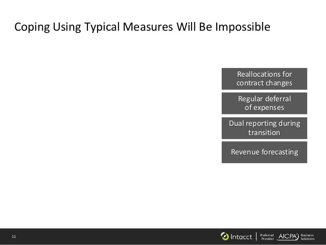 11 Preferred Provider Business Solutions Coping Using Typical Measures Will Be Impossible Revenue forecasting Dual reporti...