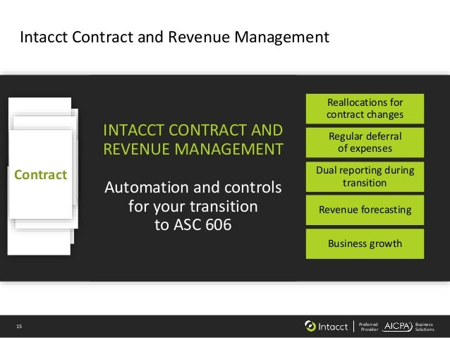 15 Preferred Provider Business Solutions INTACCT CONTRACT AND REVENUE MANAGEMENT Automation and controls for your transiti...