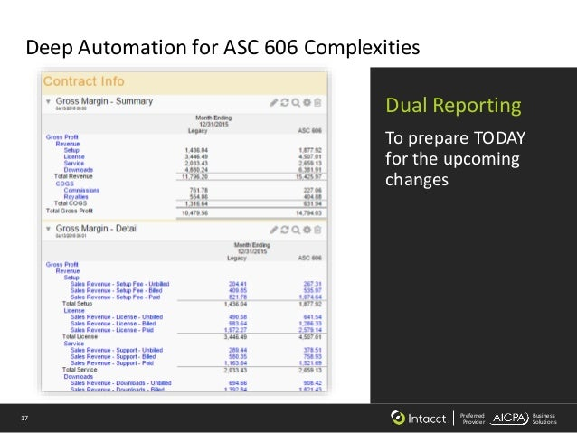 17 Preferred Provider Business Solutions Deep Automation for ASC 606 Complexities Dual Reporting To prepare TODAY for the ...
